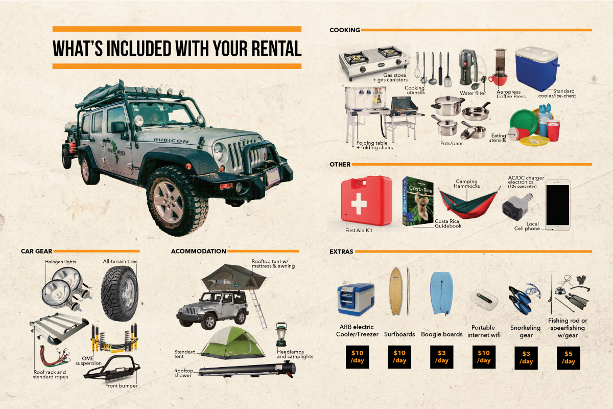 Whats included with the Nomad 4x4 Rental in Costa Rica?